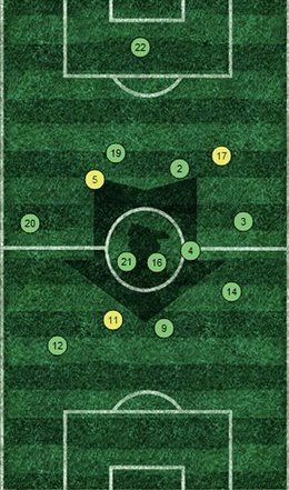 Swansea Average Positions Vs QPR 2012