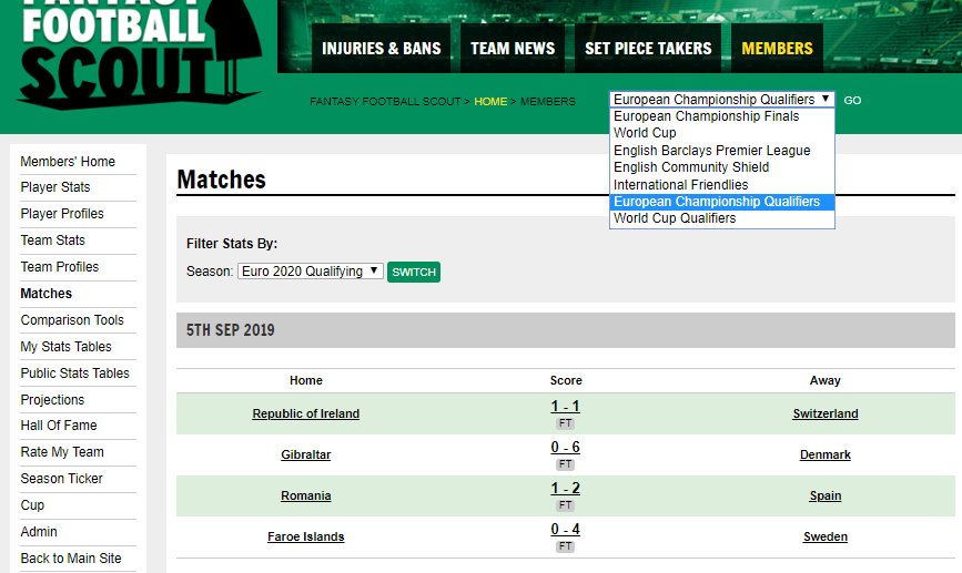 World Cup 2020 Qualifying Europe.Euro 2020 Qualifying Data Now Available To Members Fantasy