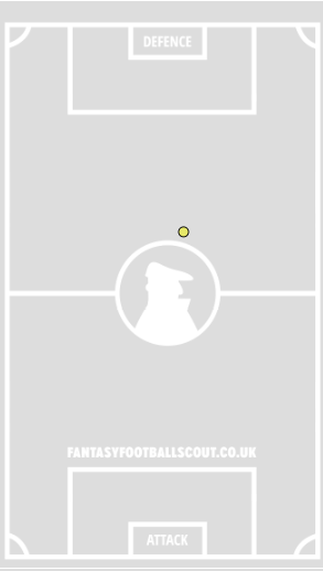 → Which cult FPL midfielder scored from this position against Chelsea in Gameweek 31 of the 2014/15 campaign?