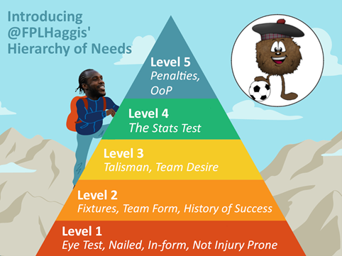 hierarchy-of-needs-when-transferring-a-player-in