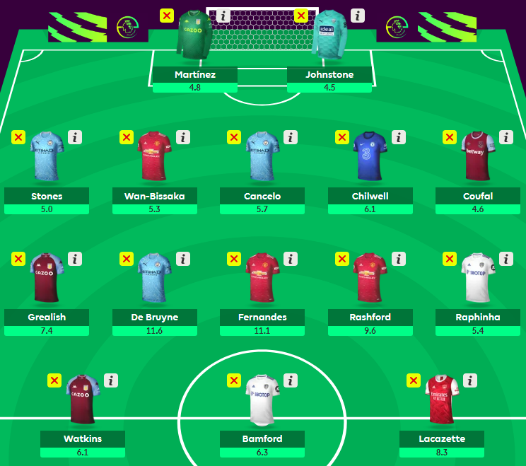 andy-wildcard-gameweek-18-article