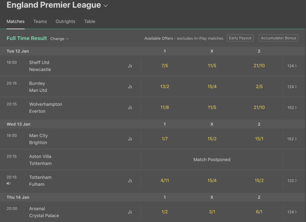 The Fantasy Flutter: Betting odds on the midweek Premier League action 3