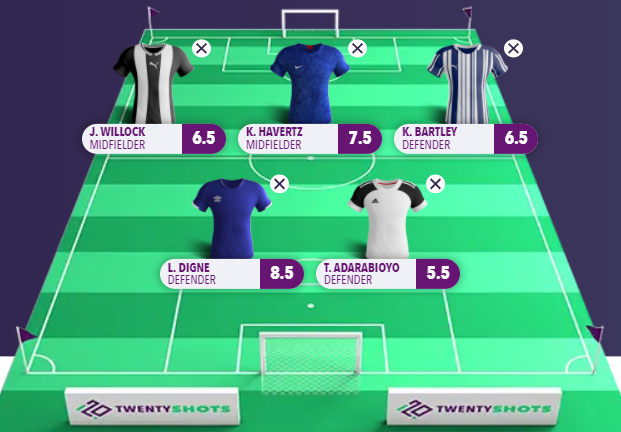 Pick the best Gameweek 28 players for a free chance to win £10k with Fantasy5
