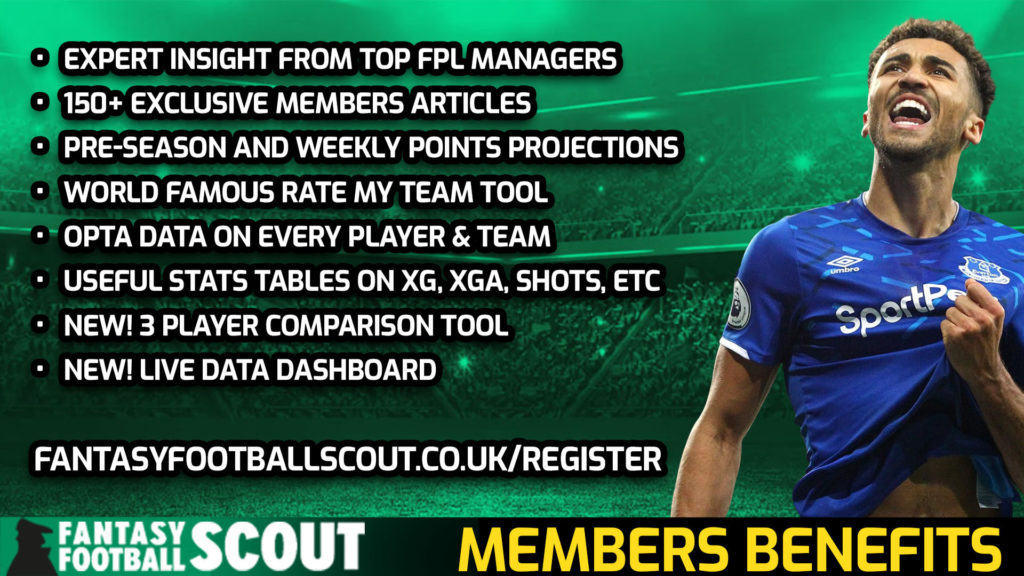 FPL price reveal and launch reaction from three-time top 200 finisher Lateriser
