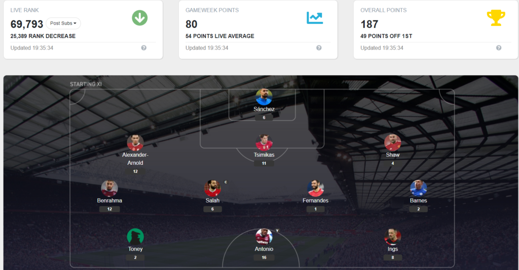 Pre-season price offer extended for FFScout Premium Membership 11