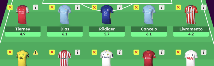 FPL Gameweek 8 Wildcard team drafts: The Scout Squad 2